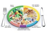 Клёвое Место - иконка «питание» в Березайке